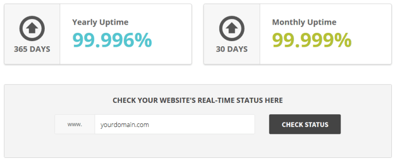 ثبات استضافة سايت جراوند SiteGround بنسبة 99.996% سنوياً