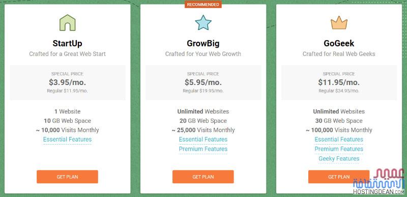 خطط استضافة سايت جراوند SiteGround